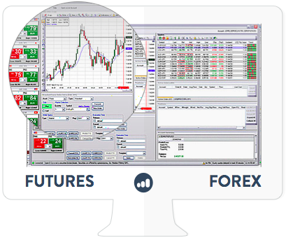 Check the binary options trading systems